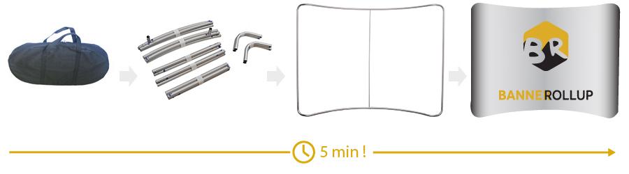 popup textil curb sistem