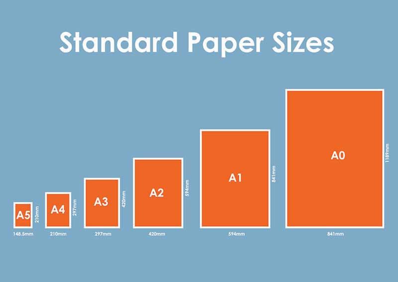 dimensiuni hârtie